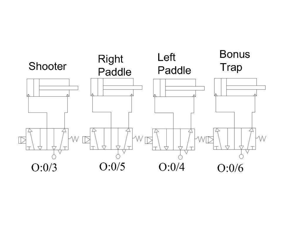 Robotics - Pinball Machine Project - Mechanical Design - Pneumatic Schematic  of Hosing and Wiring for Pneumatic Valves